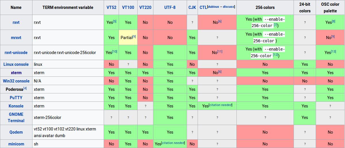 Which terminal? | Trisquel GNU/Linux - En roue libre !