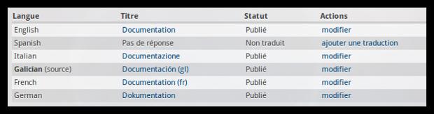 web-translation-list-fr.png