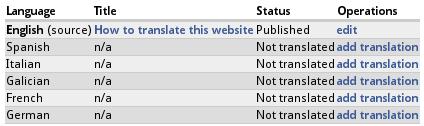web-translation-list.png